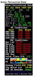 Bad Solar Conditions