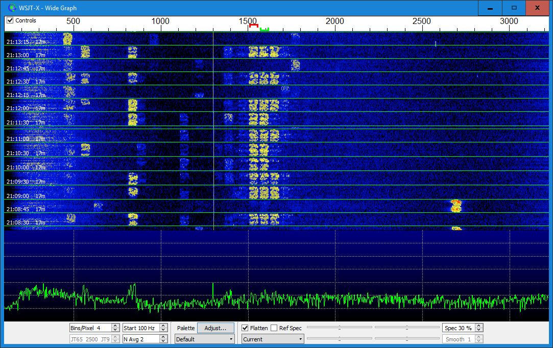 Tried WSJT-X in Hound Mode for the first time | WB4SON